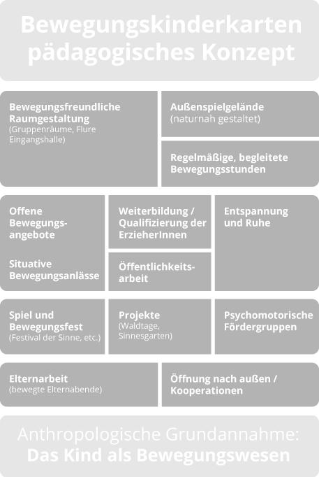 Oskar Vivell für körper - und